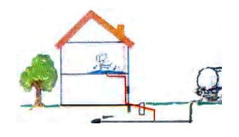 Technisch defekte Hausableitung